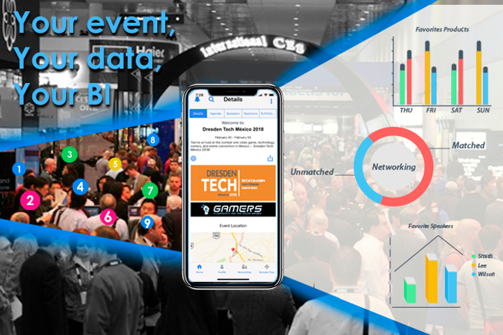 Your Event, Your Data, Your Business Intelligence